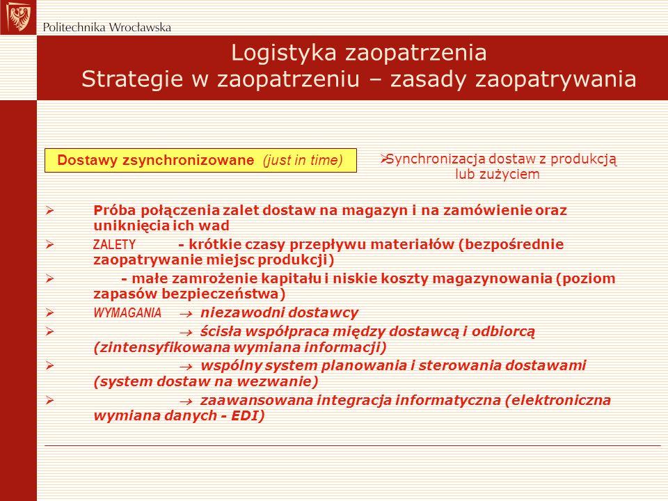 Logistyka zaopatrzenia Strategie w zaopatrzeniu – zasady zaopatrywania Dostawy zsynchronizowane (just in time)  Próba połączenia zalet dostaw na maga