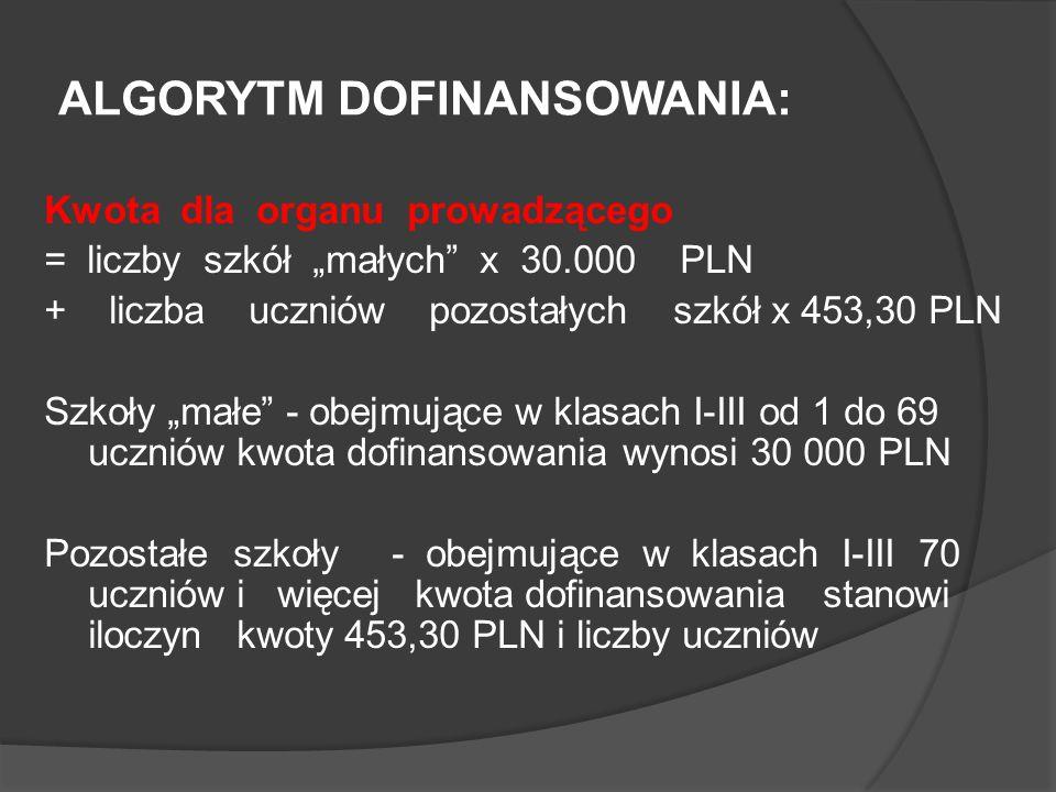 """ALGORYTM DOFINANSOWANIA: Kwota dla organu prowadzącego = liczby szkół """"małych x 30.000 PLN + liczba uczniów pozostałych szkół x 453,30 PLN Szkoły """"małe - obejmujące w klasach I-III od 1 do 69 uczniów kwota dofinansowania wynosi 30 000 PLN Pozostałe szkoły - obejmujące w klasach I-III 70 uczniów i więcej kwota dofinansowania stanowi iloczyn kwoty 453,30 PLN i liczby uczniów"""