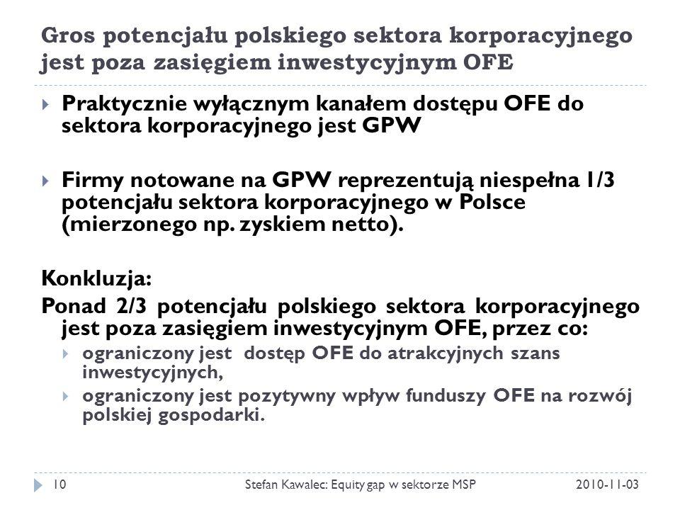 Gros potencjału polskiego sektora korporacyjnego jest poza zasięgiem inwestycyjnym OFE 2010-11-03Stefan Kawalec: Equity gap w sektorze MSP10  Praktycznie wyłącznym kanałem dostępu OFE do sektora korporacyjnego jest GPW  Firmy notowane na GPW reprezentują niespełna 1/3 potencjału sektora korporacyjnego w Polsce (mierzonego np.