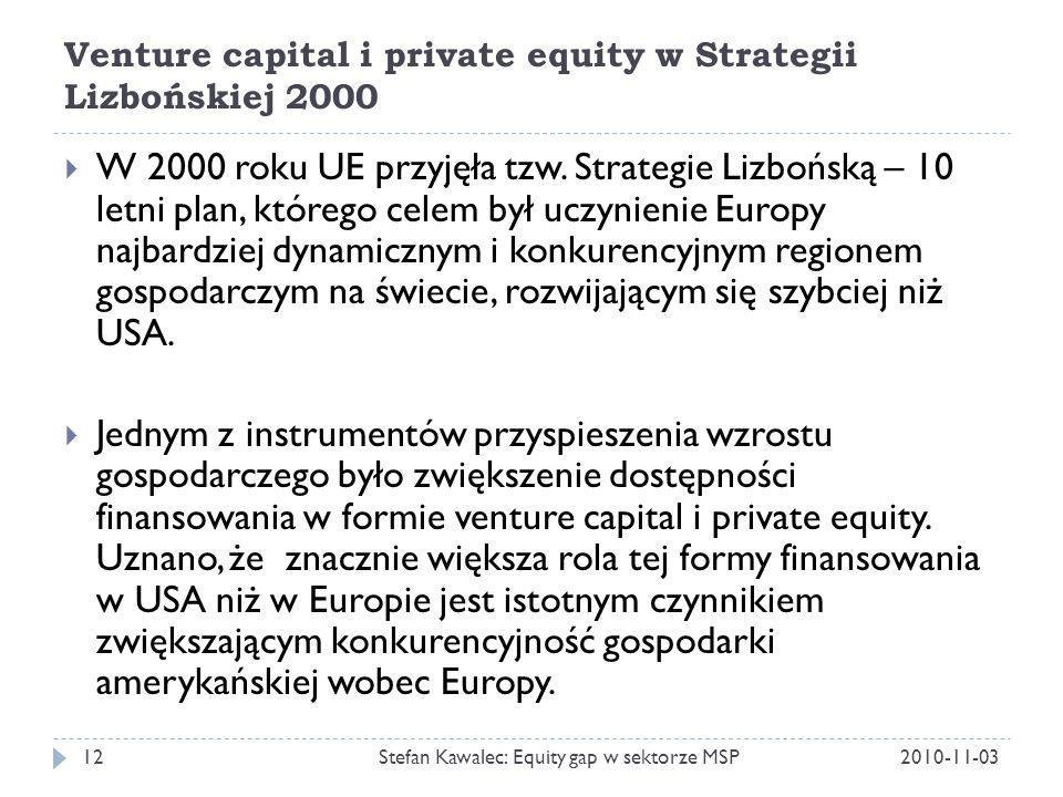 Venture capital i private equity w Strategii Lizbońskiej 2000 2010-11-03Stefan Kawalec: Equity gap w sektorze MSP12  W 2000 roku UE przyjęła tzw. Str
