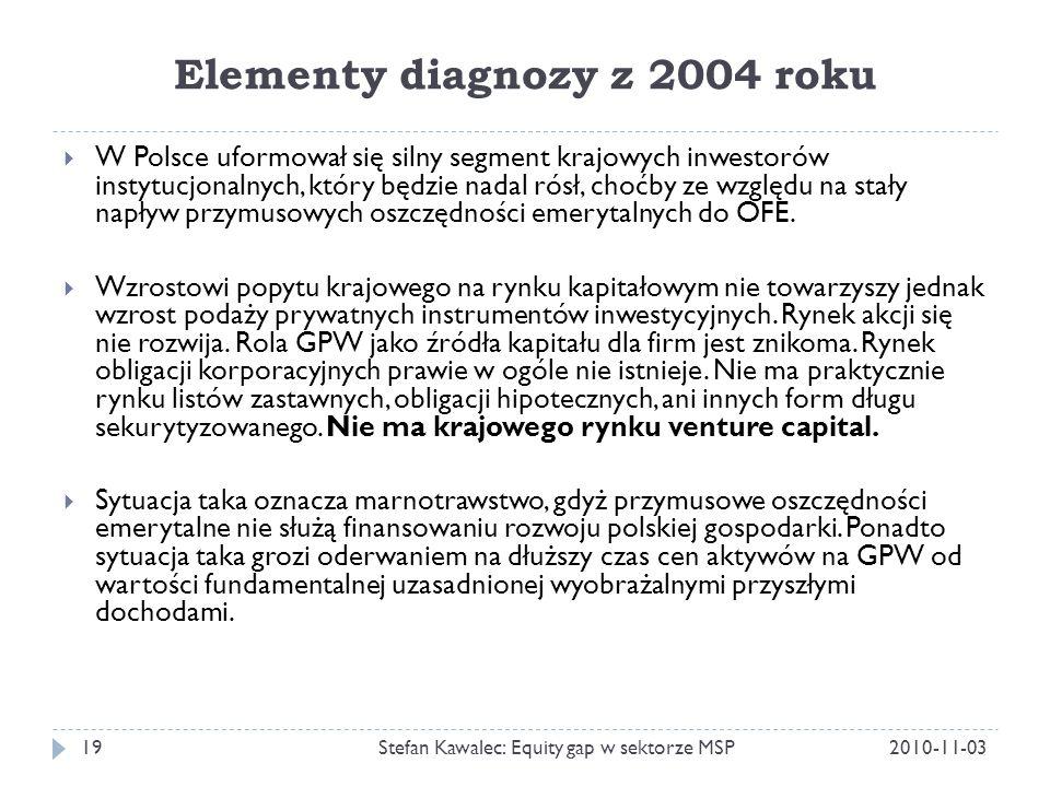 Elementy diagnozy z 2004 roku 2010-11-03Stefan Kawalec: Equity gap w sektorze MSP19  W Polsce uformował się silny segment krajowych inwestorów instyt