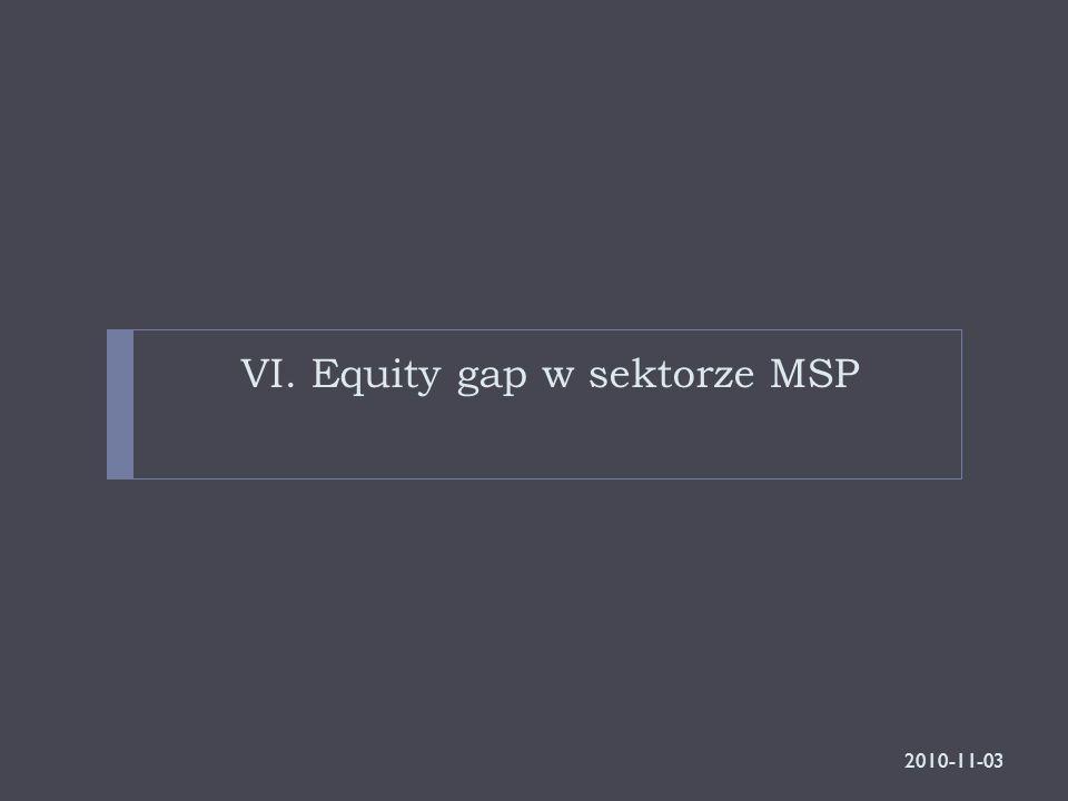 VI. Equity gap w sektorze MSP 2010-11-03