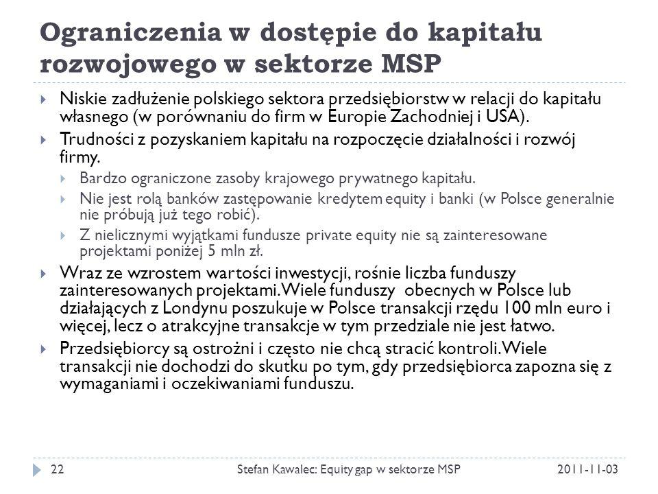 Ograniczenia w dostępie do kapitału rozwojowego w sektorze MSP 2011-11-03Stefan Kawalec: Equity gap w sektorze MSP22  Niskie zadłużenie polskiego sektora przedsiębiorstw w relacji do kapitału własnego (w porównaniu do firm w Europie Zachodniej i USA).