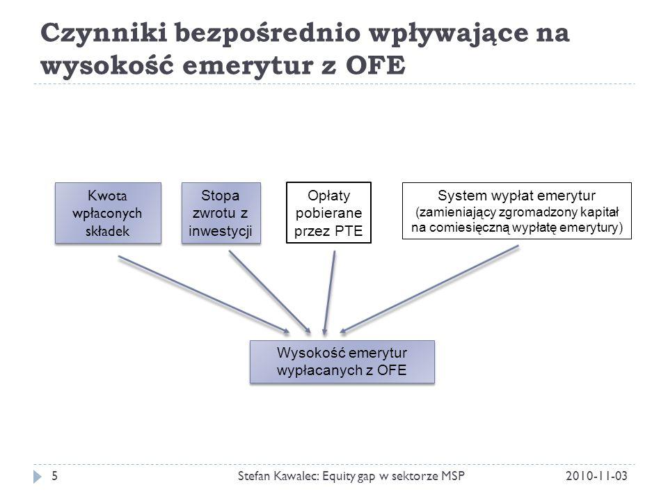 Czynniki bezpośrednio wpływające na wysokość emerytur z OFE 2010-11-03Stefan Kawalec: Equity gap w sektorze MSP5 Kwota wpłaconych składek Stopa zwrotu