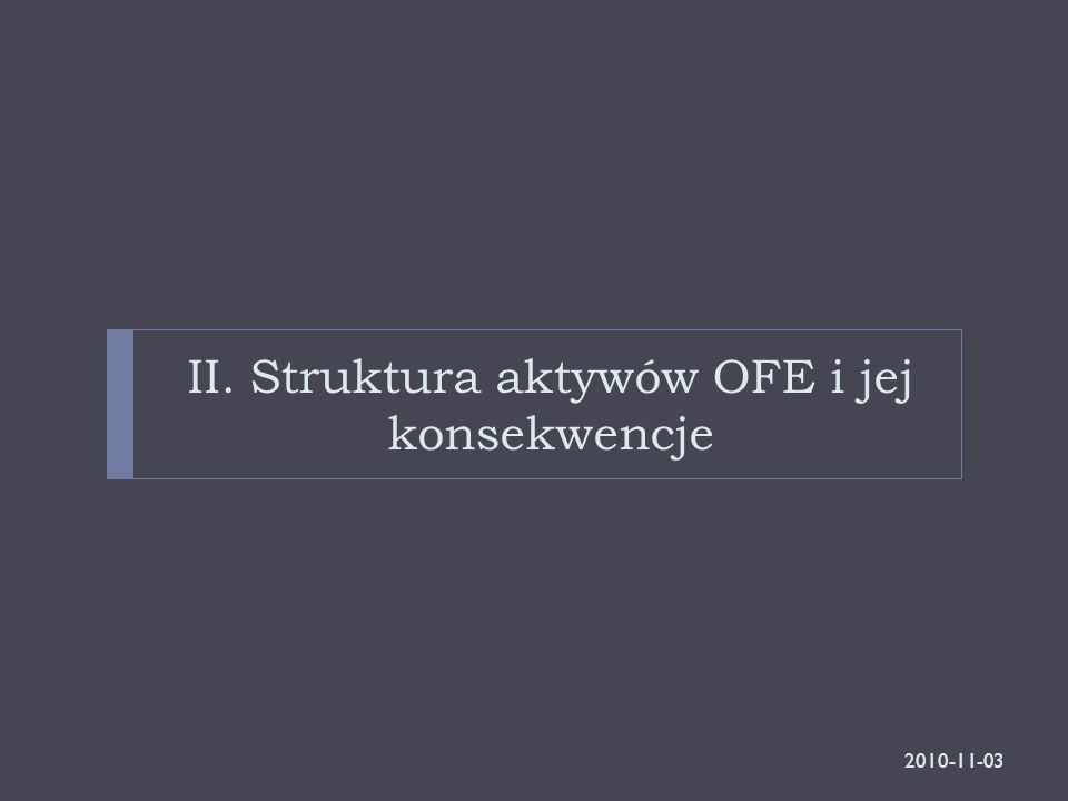 II. Struktura aktywów OFE i jej konsekwencje 2010-11-03