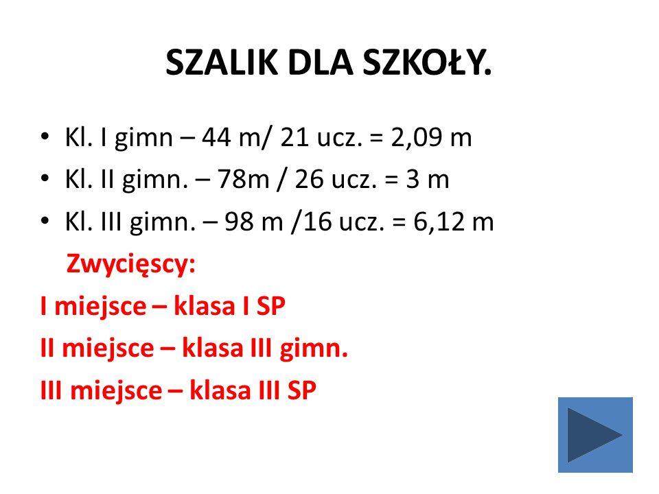 SZALIK DLA SZKOŁY. Kl. I gimn – 44 m/ 21 ucz. = 2,09 m Kl. II gimn. – 78m / 26 ucz. = 3 m Kl. III gimn. – 98 m /16 ucz. = 6,12 m Zwycięscy: I miejsce