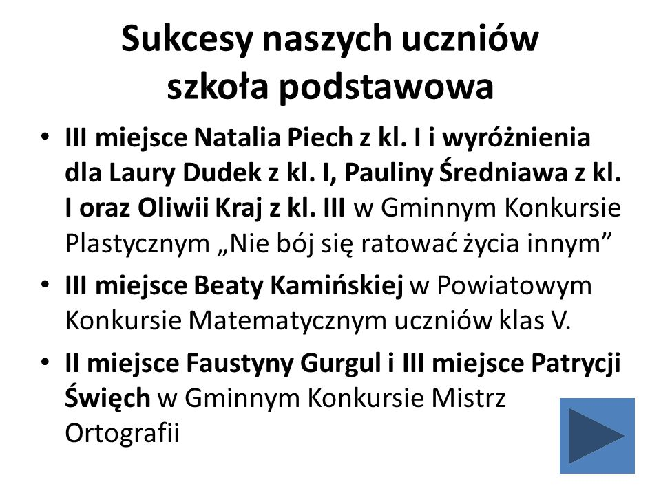 Sukcesy naszych uczniów szkoła podstawowa III miejsce Natalia Piech z kl. I i wyróżnienia dla Laury Dudek z kl. I, Pauliny Średniawa z kl. I oraz Oliw