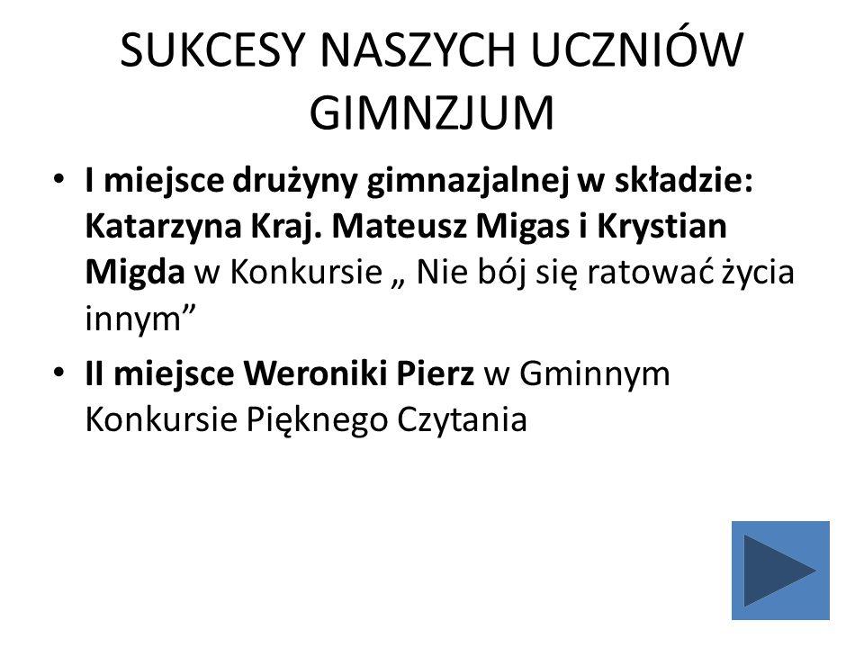 SUKCESY NASZYCH UCZNIÓW GIMNZJUM I miejsce drużyny gimnazjalnej w składzie: Katarzyna Kraj.
