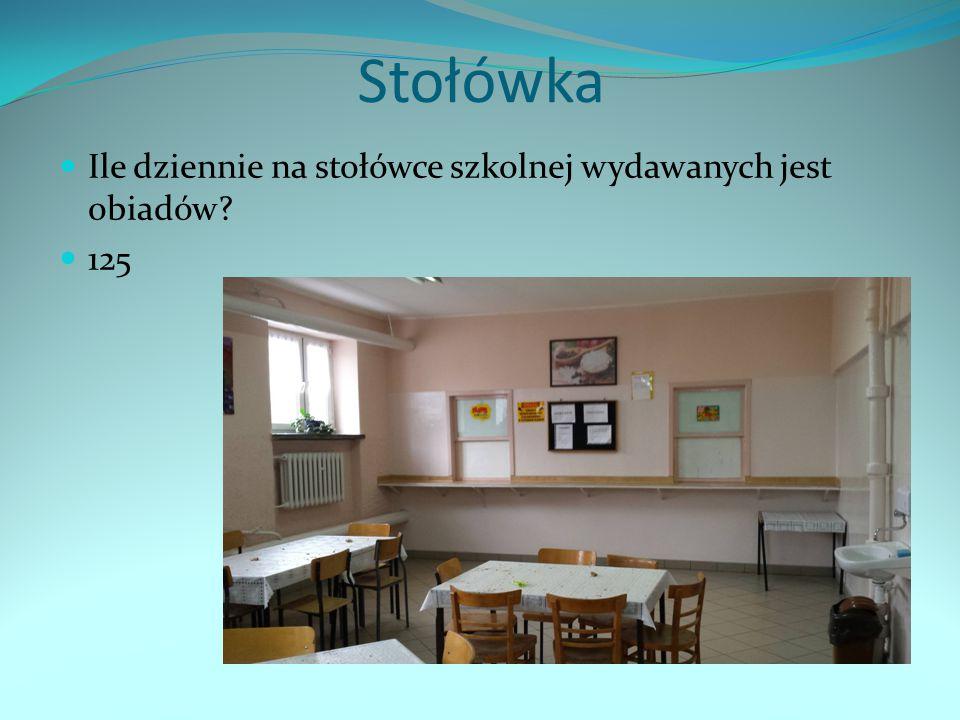 Stołówka Ile dziennie na stołówce szkolnej wydawanych jest obiadów? 125