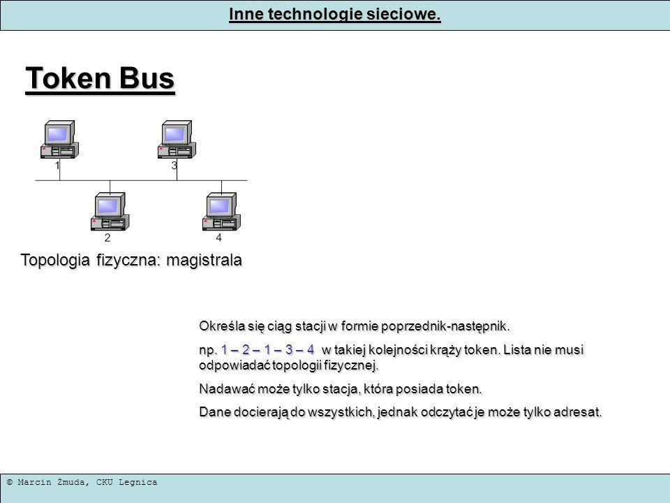 © Marcin Żmuda, CKU Legnica Inne technologie sieciowe. Token Bus Topologia fizyczna: magistrala Określa się ciąg stacji w formie poprzednik-następnik.