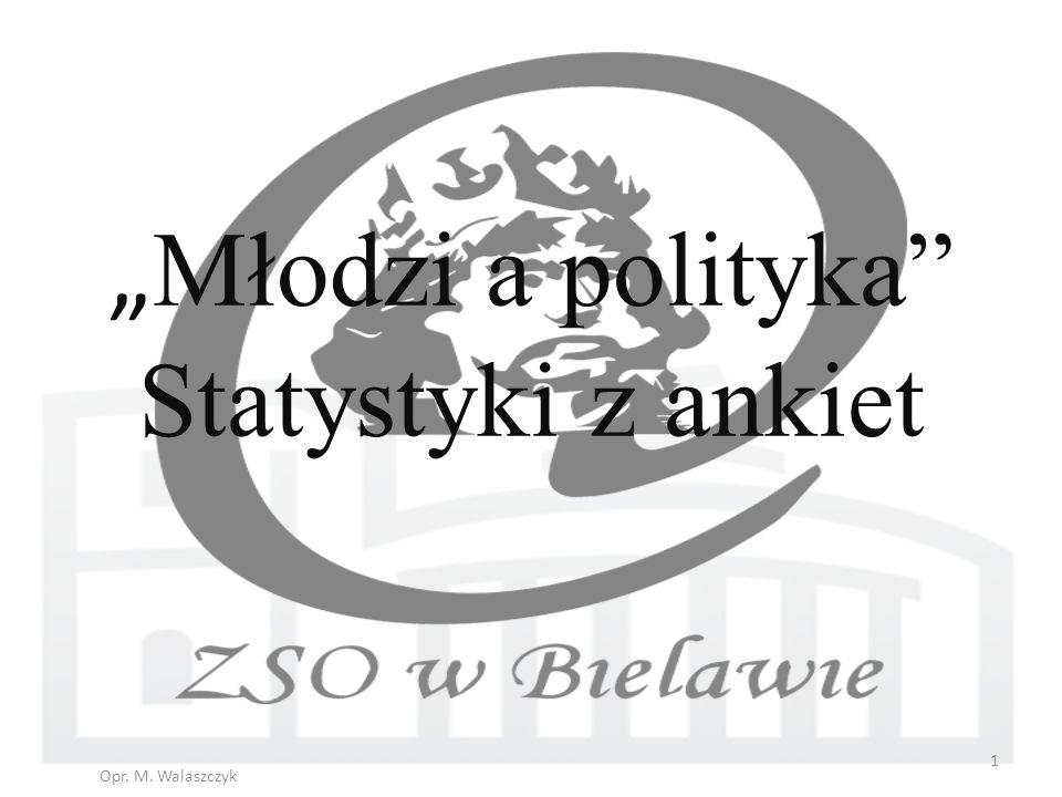 """"""" Młodzi a polityka"""" Statystyki z ankiet 1 Opr. M. Walaszczyk"""