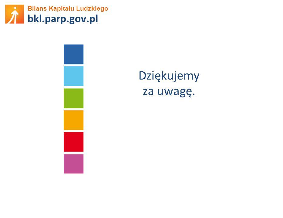 Bilans Kapitału Ludzkiego bkl.parp.gov.pl Dziękujemy za uwagę.