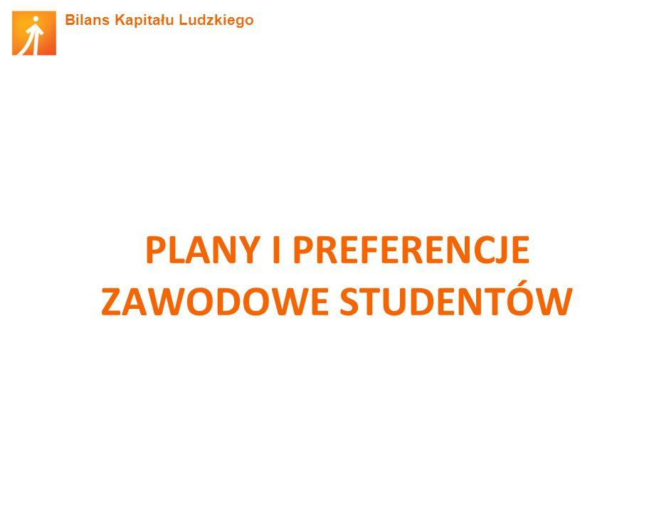 Bilans Kapitału Ludzkiego PLANY I PREFERENCJE ZAWODOWE STUDENTÓW