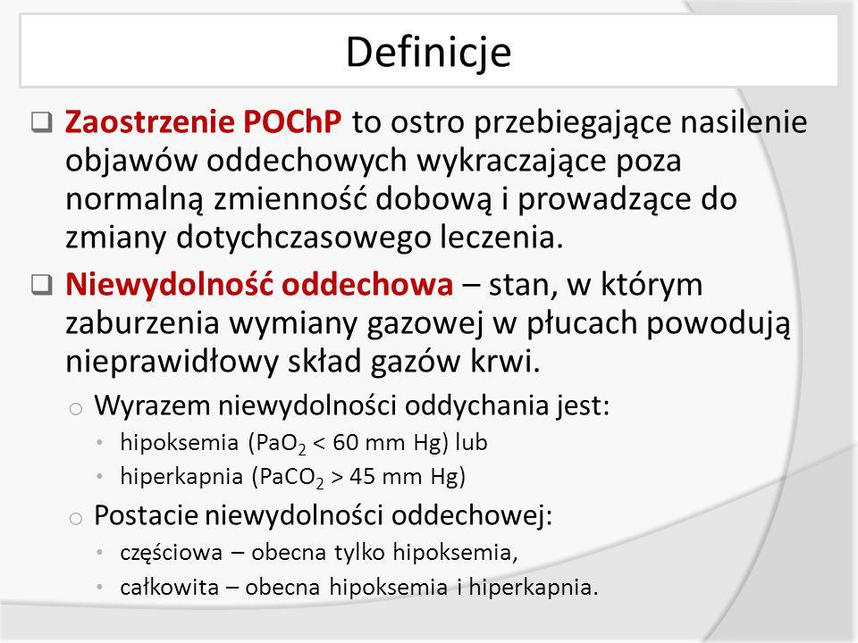 Definicje  Zaostrzenie POChP to ostro przebiegające nasilenie objawów oddechowych wykraczające poza normalną zmienność dobową i prowadzące do zmiany dotychczasowego leczenia.
