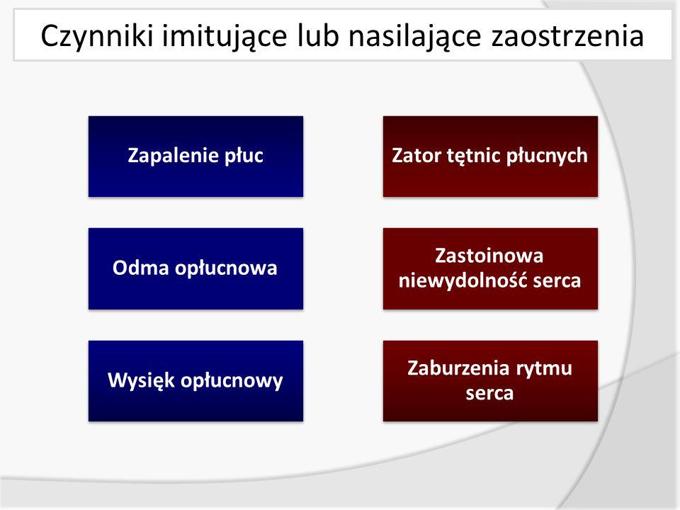 Czynniki imitujące lub nasilające zaostrzenia Zaburzenia rytmu serca Zastoinowa niewydolność serca Zator tętnic płucnych Odma opłucnowa Wysięk opłucnowy Zapalenie płuc