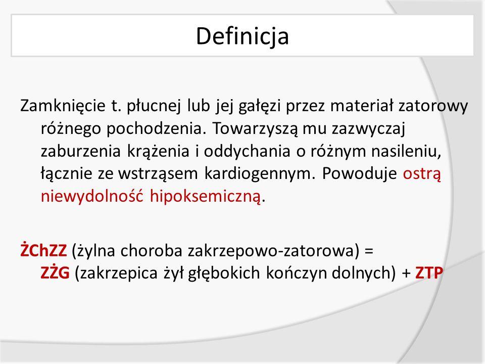 Definicja Zamknięcie t.płucnej lub jej gałęzi przez materiał zatorowy różnego pochodzenia.