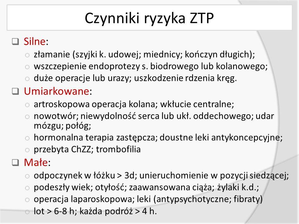 Czynniki ryzyka ZTP  Silne: o złamanie (szyjki k.