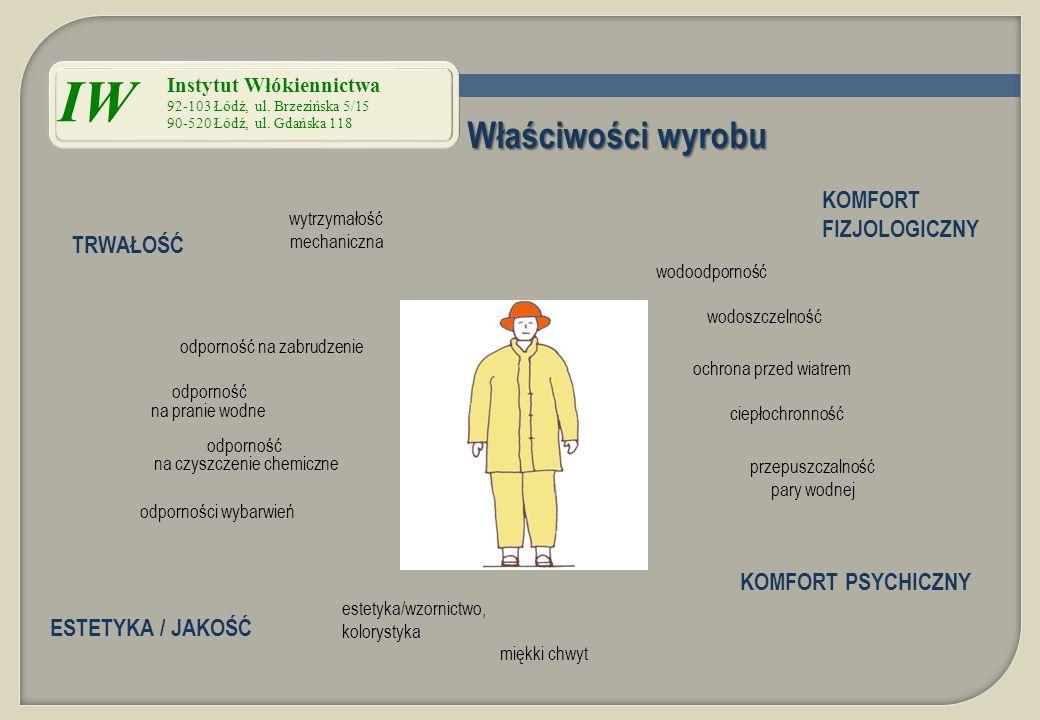 IW Instytut Włókiennictwa 92-103 Łódź, ul. Brzezińska 5/15 90-520 Łódź, ul. Gdańska 118 Właściwości wyrobu wodoszczelność wodoodporność ochrona przed