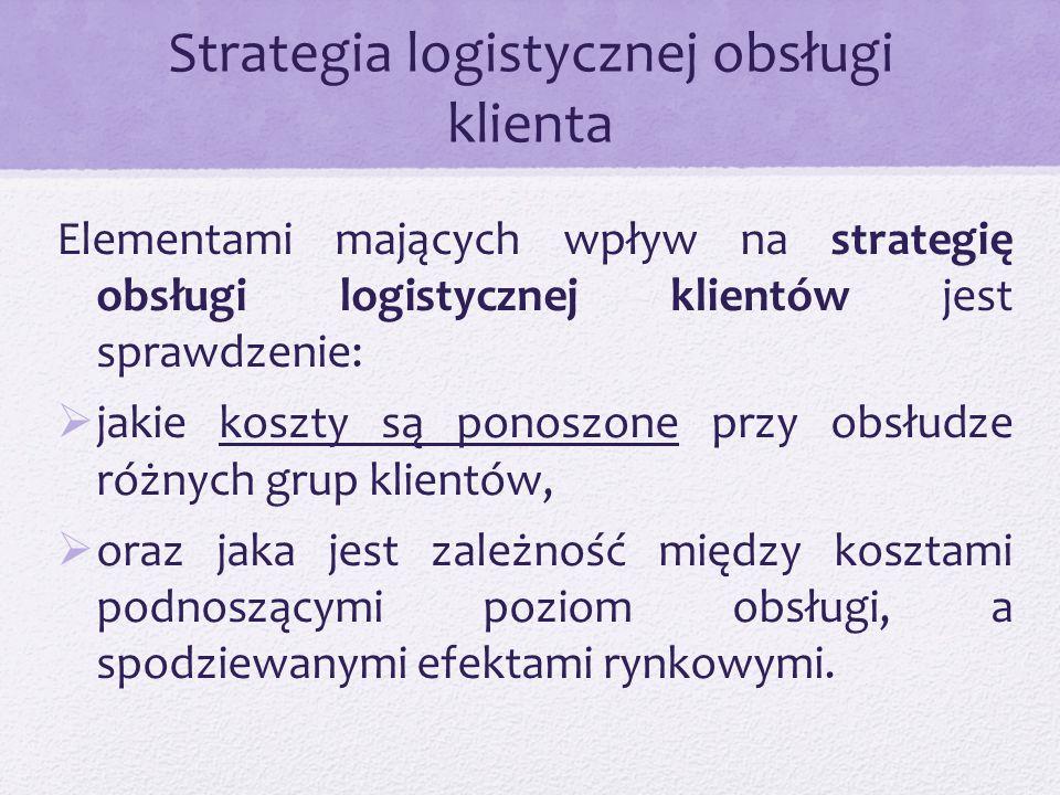 Strategia logistycznej obsługi klienta Elementami mających wpływ na strategię obsługi logistycznej klientów jest sprawdzenie:  jakie koszty są ponosz