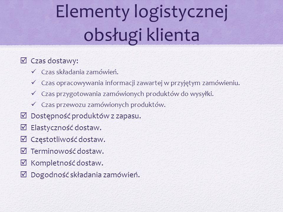 Elementy logistycznej obsługi klienta  Czas dostawy: Czas składania zamówień. Czas opracowywania informacji zawartej w przyjętym zamówieniu. Czas prz