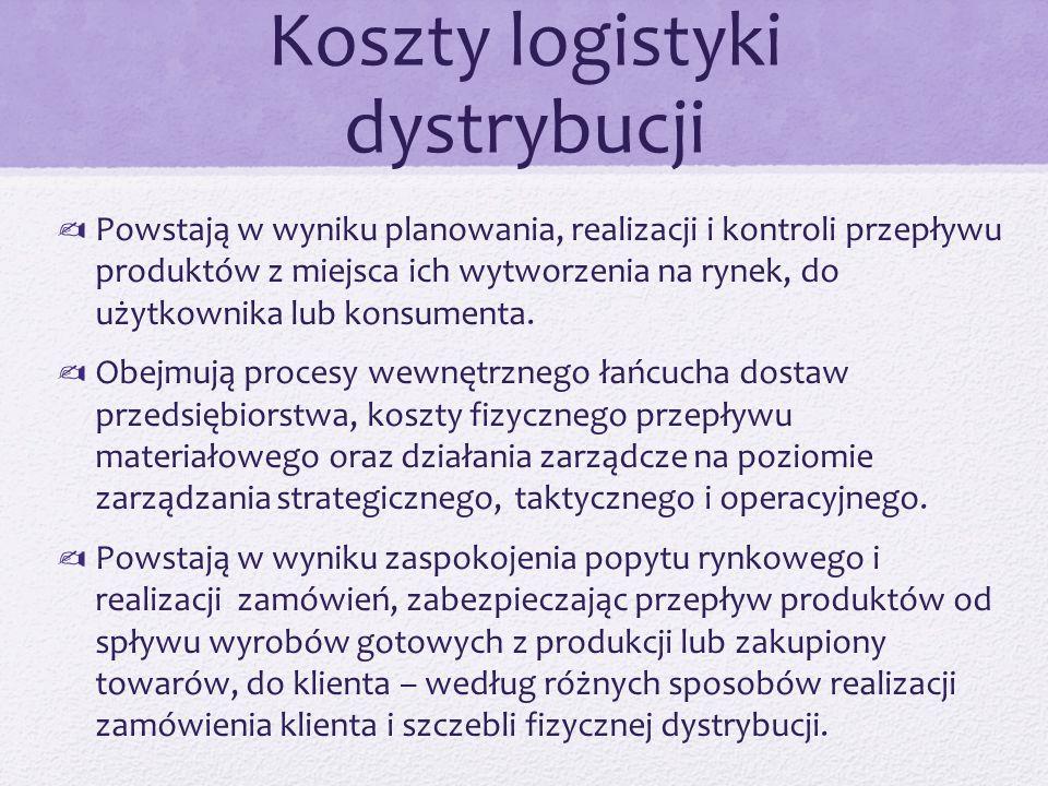 Koszty logistyki dystrybucji ✍ Powstają w wyniku planowania, realizacji i kontroli przepływu produktów z miejsca ich wytworzenia na rynek, do użytkown