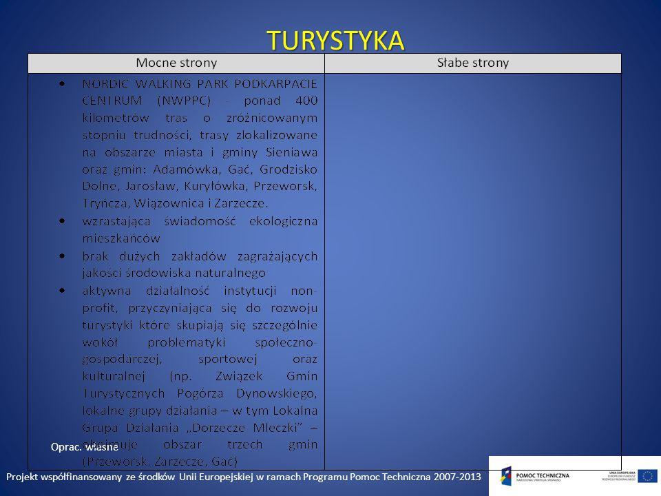 TURYSTYKA Oprac.