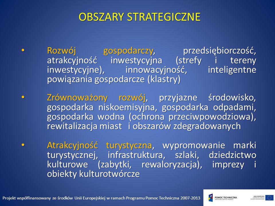 OBSZARY STRATEGICZNE Rozwój gospodarczy, przedsiębiorczość, atrakcyjność inwestycyjna (strefy i tereny inwestycyjne), innowacyjność, inteligentne powiązania gospodarcze (klastry) Rozwój gospodarczy, przedsiębiorczość, atrakcyjność inwestycyjna (strefy i tereny inwestycyjne), innowacyjność, inteligentne powiązania gospodarcze (klastry) Zrównoważony rozwój, przyjazne środowisko, gospodarka niskoemisyjna, gospodarka odpadami, gospodarka wodna (ochrona przeciwpowodziowa), rewitalizacja miast i obszarów zdegradowanych Zrównoważony rozwój, przyjazne środowisko, gospodarka niskoemisyjna, gospodarka odpadami, gospodarka wodna (ochrona przeciwpowodziowa), rewitalizacja miast i obszarów zdegradowanych Atrakcyjność turystyczna, wypromowanie marki turystycznej, infrastruktura, szlaki, dziedzictwo kulturowe (zabytki, rewaloryzacja), imprezy i obiekty kulturotwórcze Atrakcyjność turystyczna, wypromowanie marki turystycznej, infrastruktura, szlaki, dziedzictwo kulturowe (zabytki, rewaloryzacja), imprezy i obiekty kulturotwórcze Projekt współfinansowany ze środków Unii Europejskiej w ramach Programu Pomoc Techniczna 2007-2013