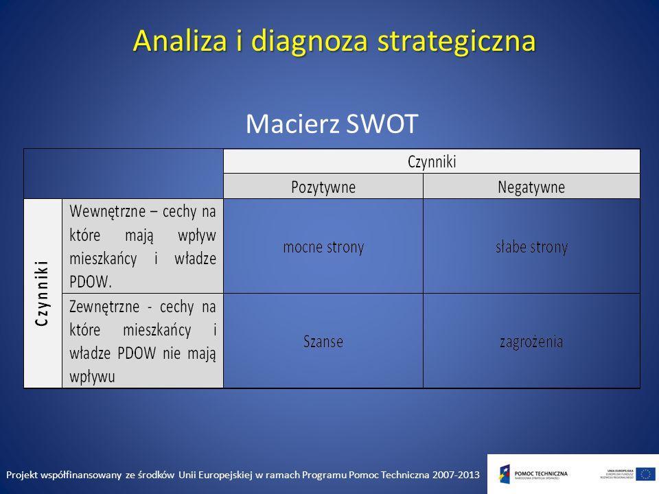 Analiza i diagnoza strategiczna Macierz SWOT Projekt współfinansowany ze środków Unii Europejskiej w ramach Programu Pomoc Techniczna 2007-2013