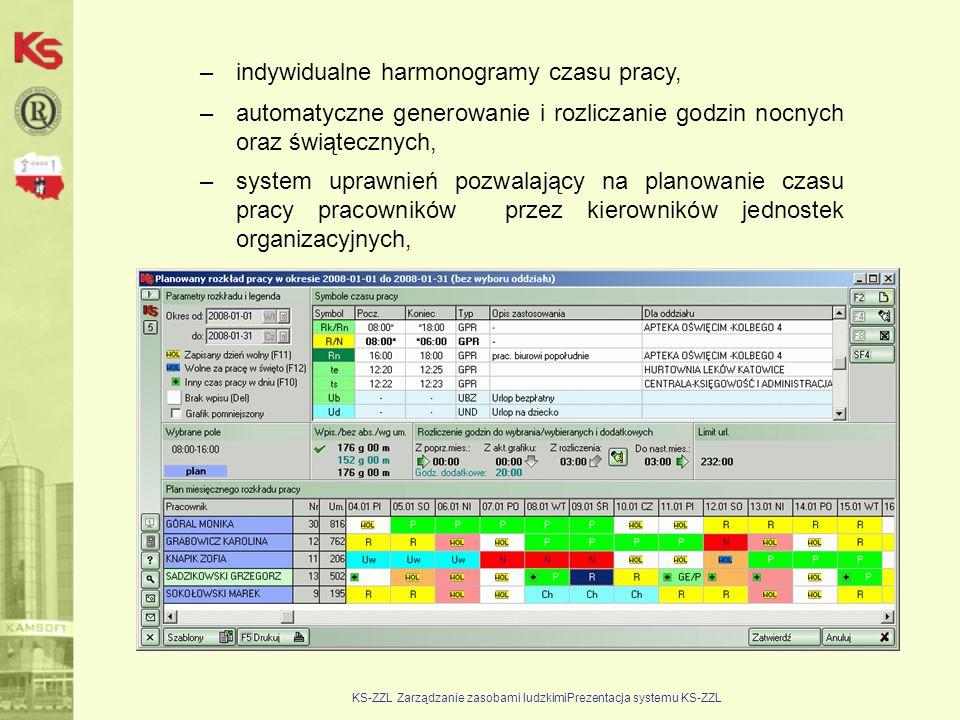KS-ZZL Zarządzanie zasobami ludzkimiPrezentacja systemu KS-ZZL –indywidualne harmonogramy czasu pracy, –system uprawnień pozwalający na planowanie cza