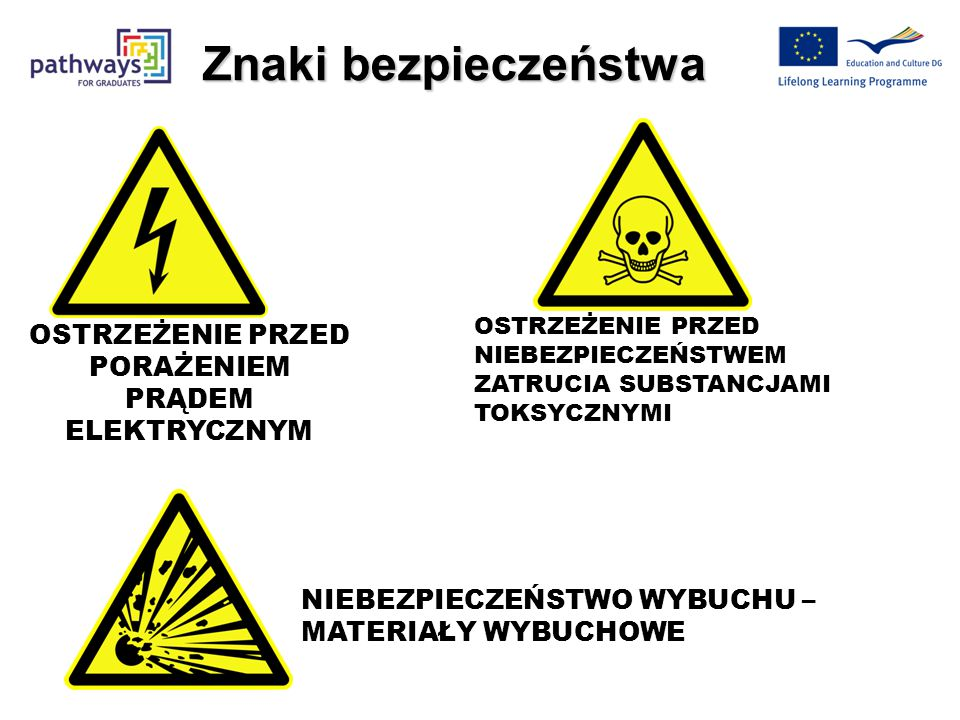 MATERIAŁY ŁATWO ZAPALNE OSTRZEŻENIE PRZED PROMIENIAMI LASEROWYMI Żółty + Czarny = OSTRZEŻENIE PRZED NIEBEZPIECZEŃSTWEM Znaki bezpieczeństwa