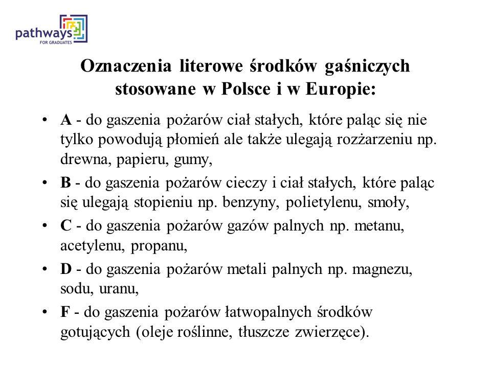 Oznaczenia literowe środków gaśniczych stosowane w Polsce i w Europie: A - do gaszenia pożarów ciał stałych, które paląc się nie tylko powodują płomień ale także ulegają rozżarzeniu np.