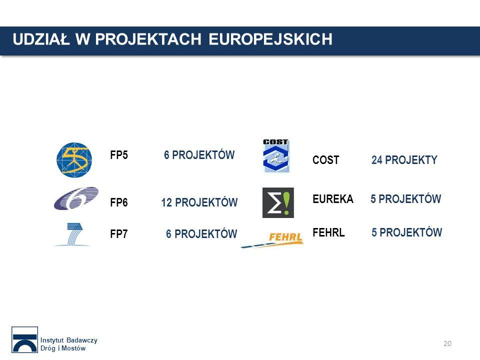 Instytut Badawczy Dróg i Mostów 21 DZIAŁALNOŚĆ WYDAWNICZA Od 2012 r.