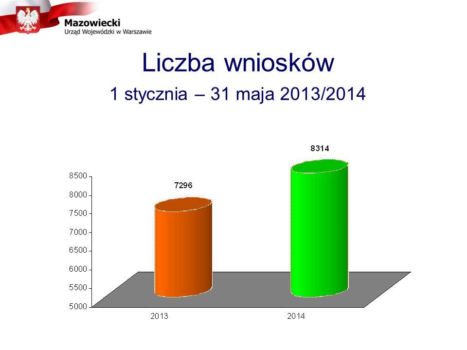 5 Liczba wniosków 1 stycznia – 31 maja 2013/2014