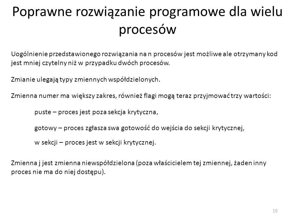 Poprawne rozwiązanie programowe dla wielu procesów 10 Uogólnienie przedstawionego rozwiązania na n procesów jest możliwe ale otrzymany kod jest mniej