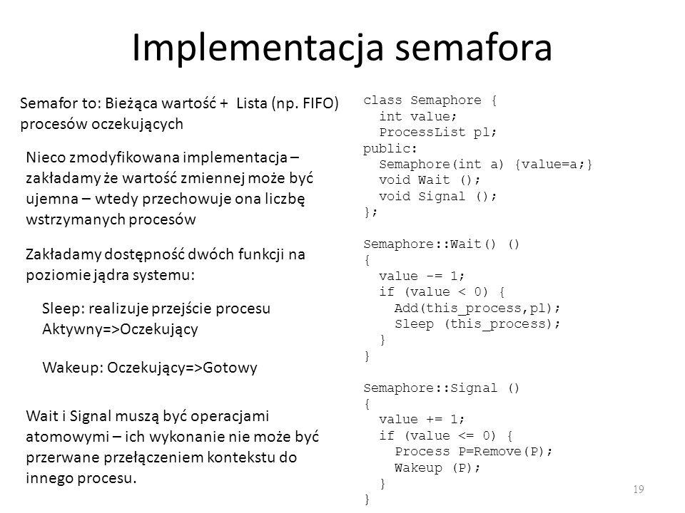 Implementacja semafora 19 Semafor to: Bieżąca wartość + Lista (np. FIFO) procesów oczekujących Nieco zmodyfikowana implementacja – zakładamy że wartoś