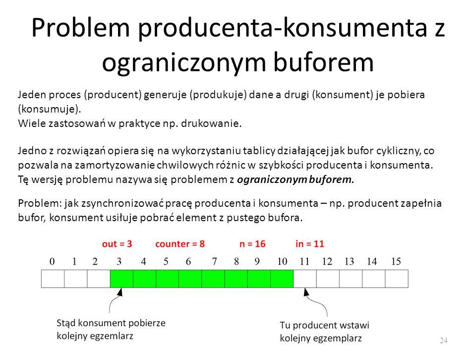Problem producenta-konsumenta z ograniczonym buforem 24 Jeden proces (producent) generuje (produkuje) dane a drugi (konsument) je pobiera (konsumuje).