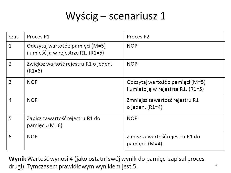 Wyścig – scenariusz 1 4 Proces P1Proces P2czas 1 2 3 4 5 6 Odczytaj wartość z pamięci (M=5) i umieść ja w rejestrze R1. (R1=5) NOP Zwiększ wartość rej