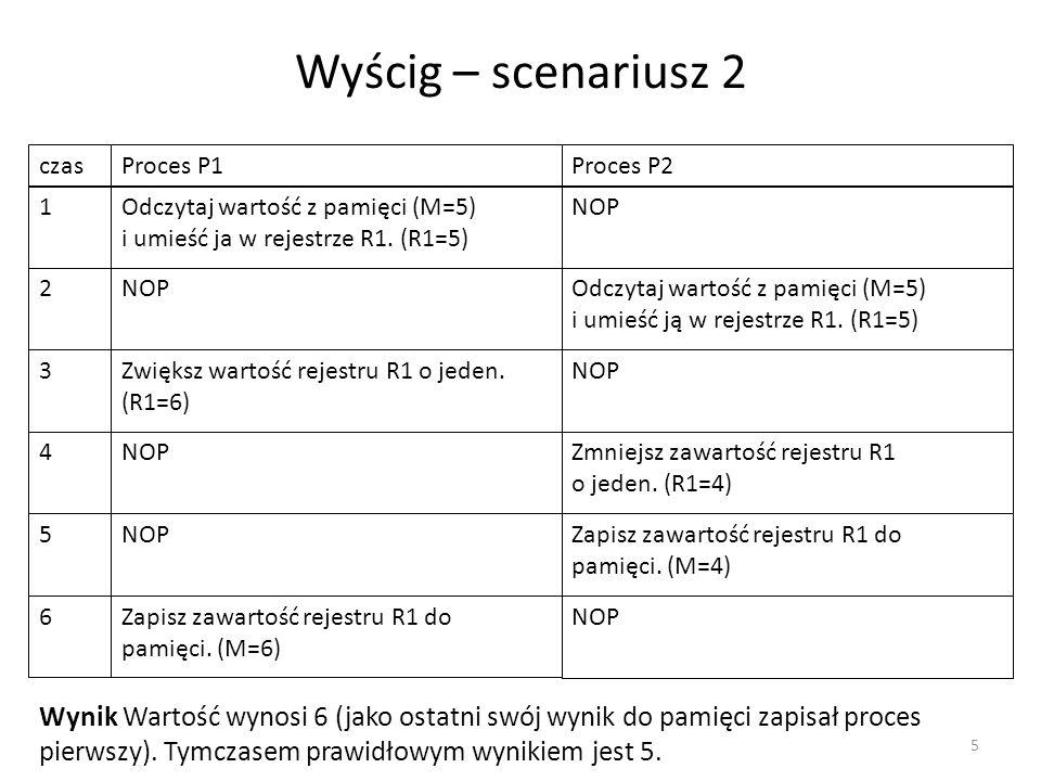 Wyścig – scenariusz 2 5 Proces P1Proces P2czas 1 2 3 4 5 6 Odczytaj wartość z pamięci (M=5) i umieść ja w rejestrze R1. (R1=5) NOP Odczytaj wartość z