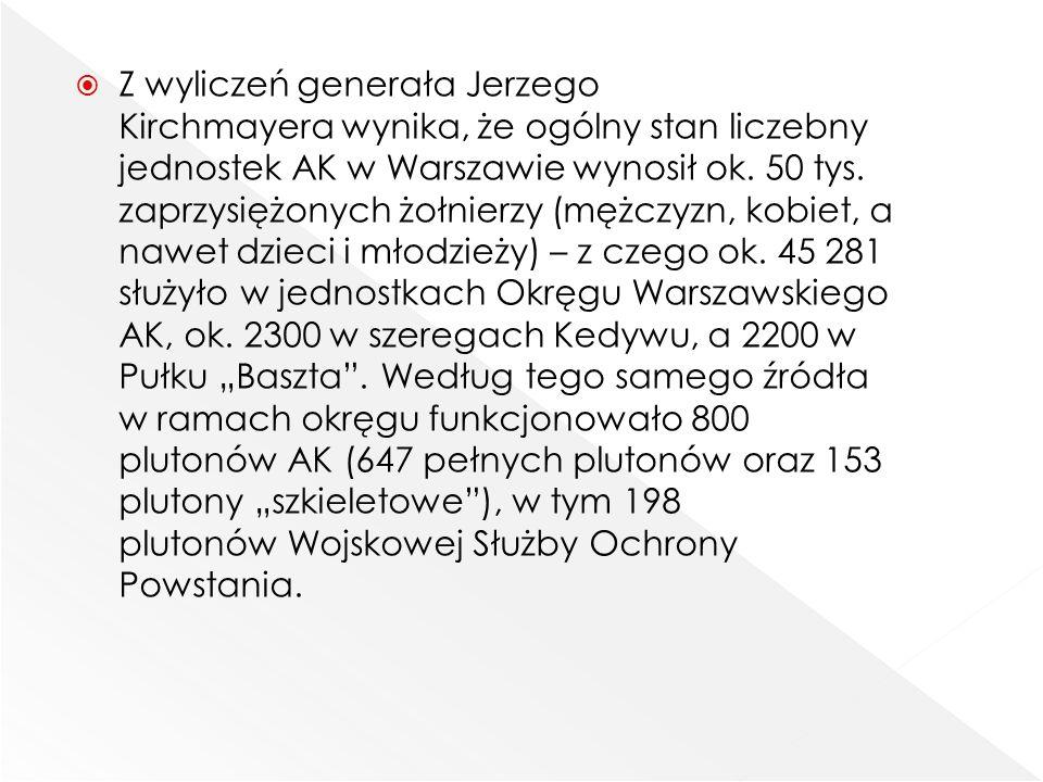  Z wyliczeń generała Jerzego Kirchmayera wynika, że ogólny stan liczebny jednostek AK w Warszawie wynosił ok. 50 tys. zaprzysiężonych żołnierzy (mężc