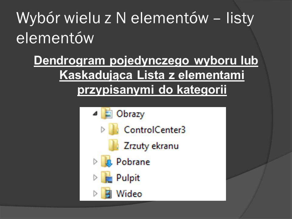 Wybór wielu z N elementów – listy elementów Dendrogram pojedynczego wyboru lub Kaskadująca Lista z elementami przypisanymi do kategorii