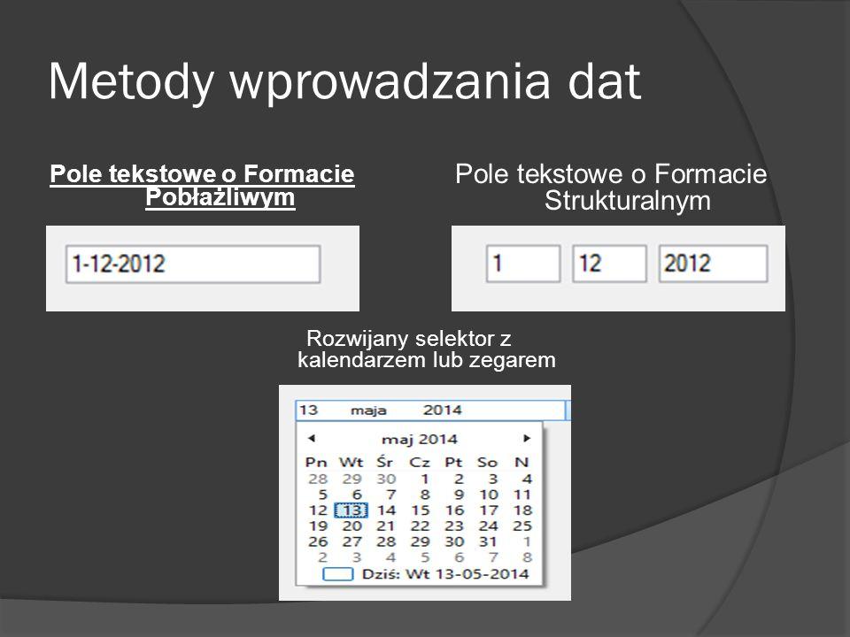 Metody wprowadzania dat Pole tekstowe o Formacie Strukturalnym Pole tekstowe o Formacie Pobłażliwym Rozwijany selektor z kalendarzem lub zegarem