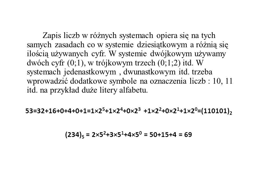 Zapis liczb w różnych systemach opiera się na tych samych zasadach co w systemie dziesiątkowym a różnią się ilością używanych cyfr.