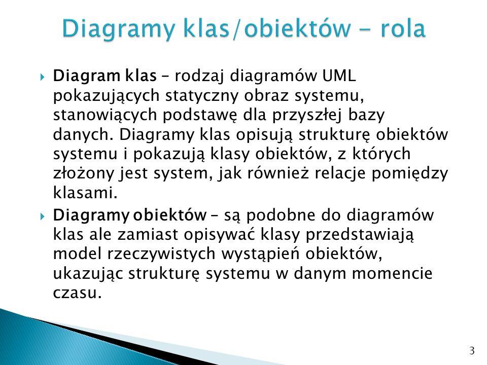  Diagram klas – rodzaj diagramów UML pokazujących statyczny obraz systemu, stanowiących podstawę dla przyszłej bazy danych. Diagramy klas opisują str