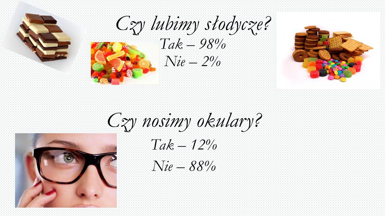 Czy lubimy słodycze? Tak – 98% Nie – 2% Czy nosimy okulary? Tak – 12% Nie – 88%