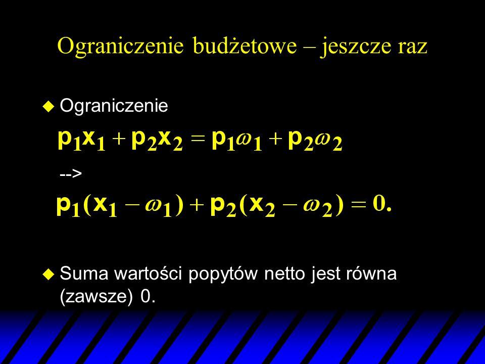 u Ograniczenie --> u Suma wartości popytów netto jest równa (zawsze) 0. Ograniczenie budżetowe – jeszcze raz