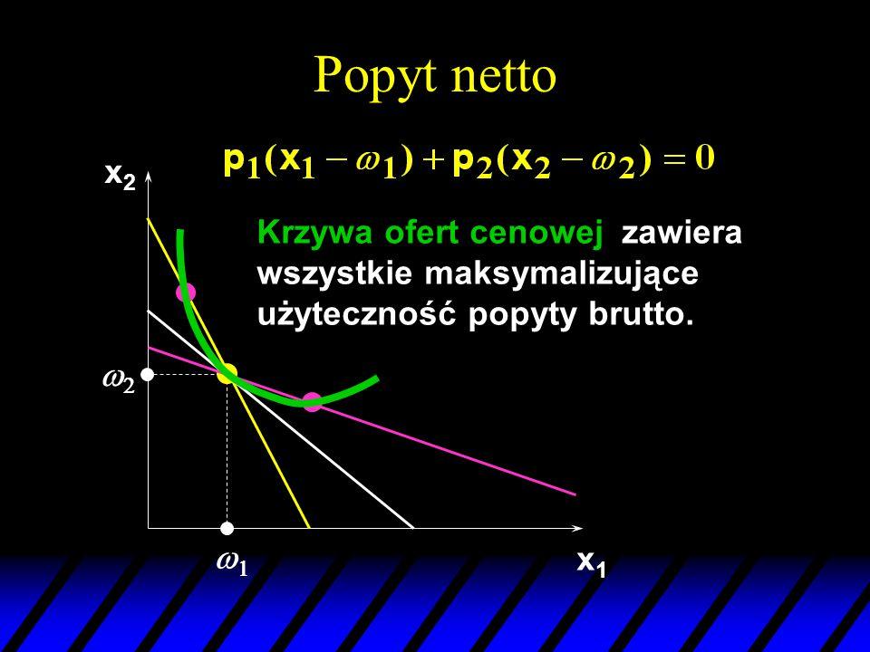 x2x2 x1x1   Krzywa ofert cenowej zawiera wszystkie maksymalizujące użyteczność popyty brutto. Popyt netto