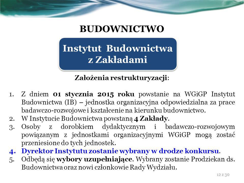 BUDOWNICTWO Instytut Budownictwa z Zakładami Założenia restrukturyzacji: 1.Z dniem 01 stycznia 2015 roku powstanie na WGiGP Instytut Budownictwa (IB)