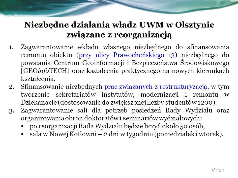 Niezbędne działania władz UWM w Olsztynie związane z reorganizacją 1.Zagwarantowanie wkładu własnego niezbędnego do sfinansowania remontu obiektu (prz