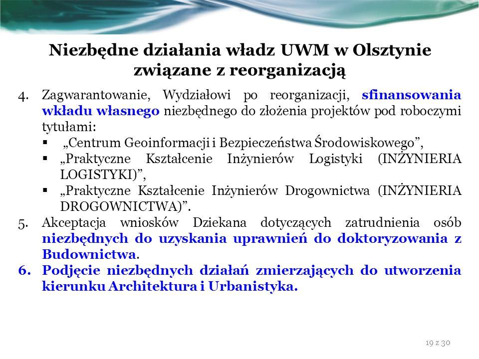 Niezbędne działania władz UWM w Olsztynie związane z reorganizacją 4.Zagwarantowanie, Wydziałowi po reorganizacji, sfinansowania wkładu własnego niezb