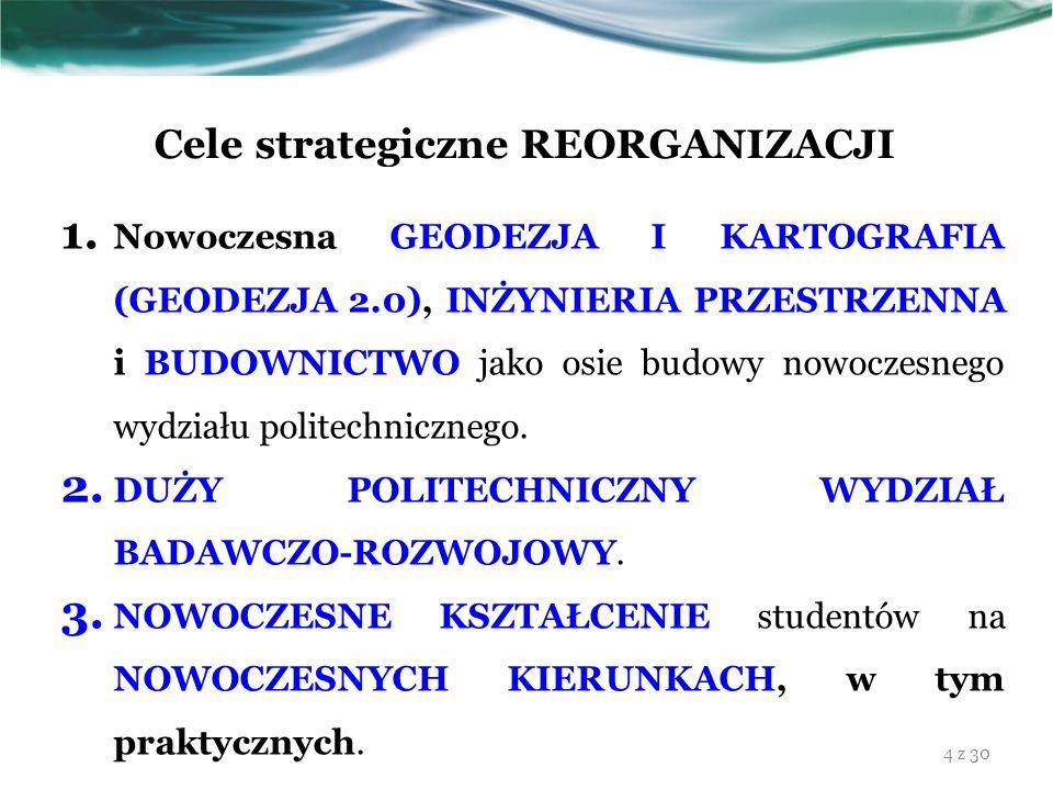Cele strategiczne REORGANIZACJI 1. Nowoczesna GEODEZJA I KARTOGRAFIA (GEODEZJA 2.0), INŻYNIERIA PRZESTRZENNA i BUDOWNICTWO jako osie budowy nowoczesne